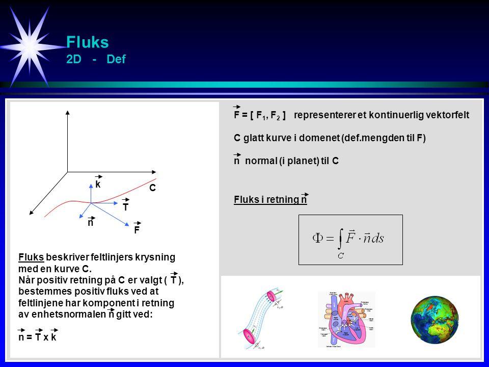 Fluks 2D - Def F = [ F1, F2 ] representerer et kontinuerlig vektorfelt